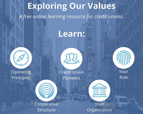 components of exploring values