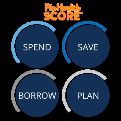 FinHealth Score