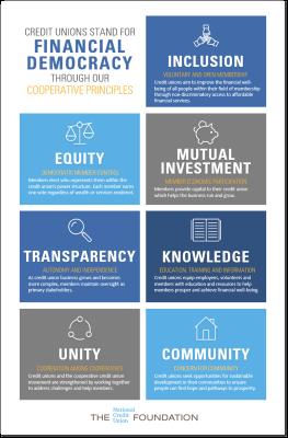Financial democracy poster snapshot